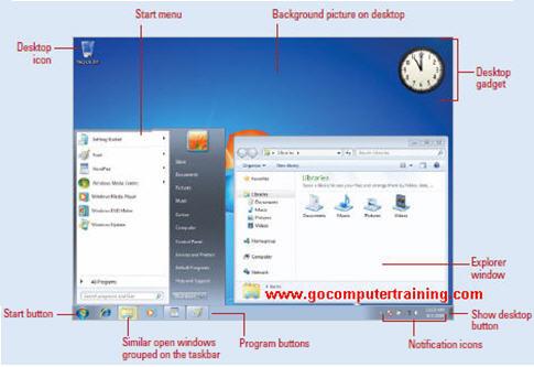 Windows 7 desktop elements